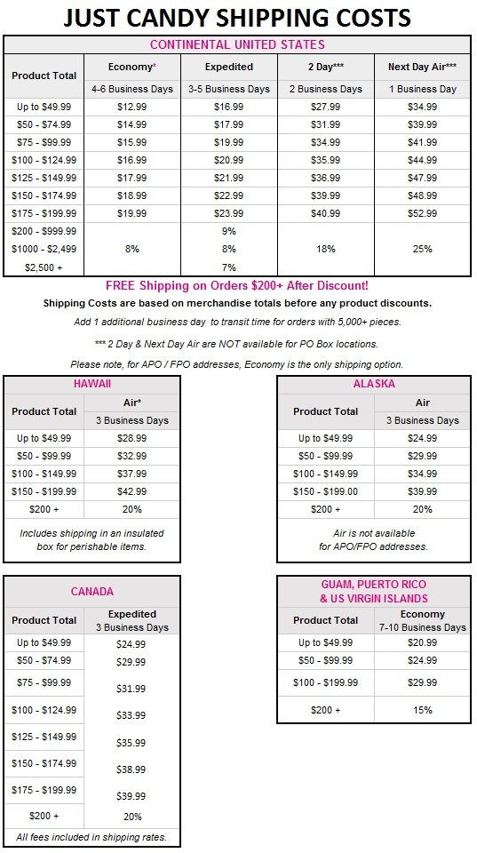 Shipping Rates and Times for  Just Candy