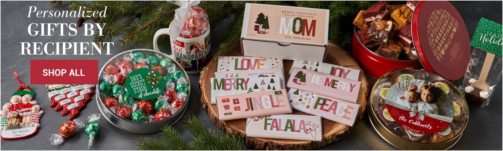 personalized holidays gifts by recipient
